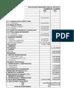 Ejemplo simulador Financiero Administraciòn pùblica