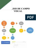ANÁLISIS DE CAMPO VISUAL