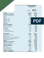 Estados financieros, análisis e indicadores (2)