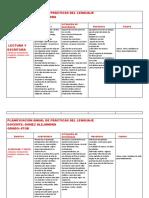 PLANIFICACIÓN ANUAL DE PRÁCTICAS DEL LENGUAJE 4to b.pdf