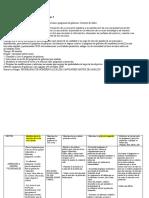 Unidad 1_Actividad1_Análisis básico alcaldia de san miguel