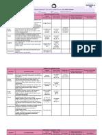 6.ElementosPLANEACIÓNSextogrado (S5).docx