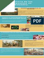 Los Impuestos en Colombia y los Elementos de la Obligación Tributaria.  .pdf
