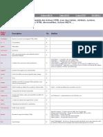 Liste complète des balises HTML avec description