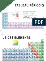 tableau_periodique_en_32_colonnes-2_pages