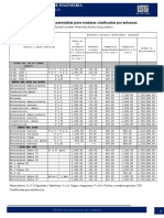TABLAS .pdf