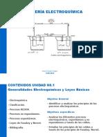 Unidad No.1-1  Generalidades y Celdas Electroquímicas.
