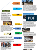linia del tiempo.pdf