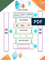 3 Mapa de procesos (2)