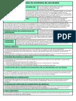 12 estrategias de enseñanza de Jere Brophy.pdf