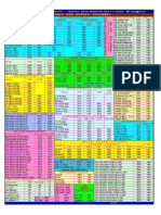 CBS Product Codes for Daily Use.pdf