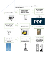 determinacion de textura.pdf