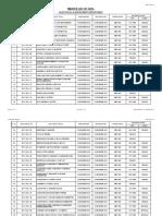 master list of SOP