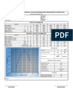 Proctor Test Data Sheets & Graph.xlsx