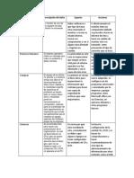 Informe de actividad 3.pdf