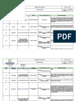 normograma a nvos procesos 01-10-09