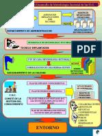 Diagramas_consultoria