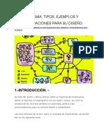 Lectura como realizar organigramas.docx