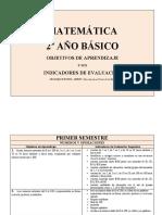 2-3-Indicadores de logro - Matematicas-1°