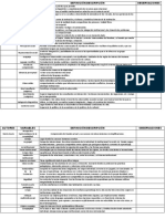 tabla de variables para entregar