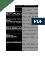 CUADRO COMPARATIVO CIENCIAS SOCIALES