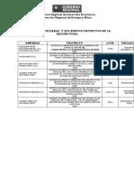 7 PROYECTOS DE EMPRESAS PETROLERAS