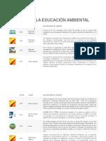 lineadeltiempohistoriadelaeducacinambiental-140121235247-phpapp01