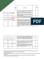 Plantilla ejemplo requerimientos funcionales.docx