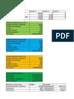 costo por proceso (2)
