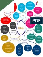POSTER-RASGOS-DISLEXIA-PARA-PROFESORES.pdf