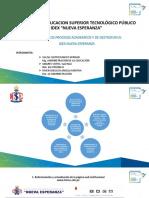 SINEACE-Nueva-Esperanza-Mejora-de-los-procesos-académicos-y-de-gestión-en-el-IDEX-Nueva-Esperanza