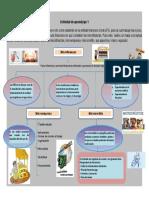 Mapa-Conceptual- conceptos básicos de microfinanzas.docx