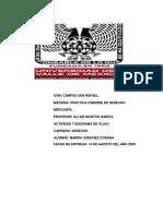 ACTIV 7 DIAGRAMA DE FLUJO