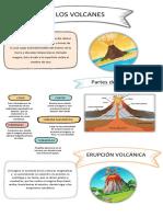 Los volcánes