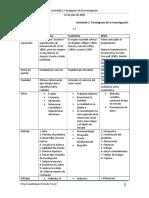 FI_U1_A2_EGDT_paradigmas