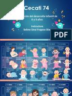 Actividades de Evaluación del Desarrollo Infantil.pdf