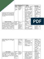 Matriz de comparacion metodos de medicion