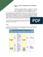 Diversidad étnica lingüística  y cultural  del departamento de Suchitepéquez y municipio de San Lorenzo