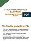 perbandingan pendidikan teknik dan vokasional antara AS dgn Malaysia