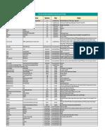 Paris 2024 - Liste complète des centres de préparation aux Jeux retenus