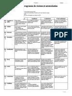 1.10 Prépa DS.pdf