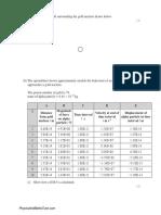 Particle Physics 2 QP