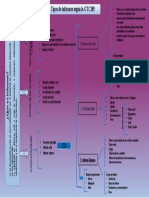 Tipos de informes según la GTC185 2