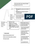 2 Mapa conceptual Economia.docx