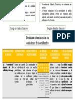 MAPA-PROYECTOS DE INVERSIÓN EN INCERTIDUMBRE