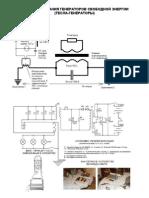 !!! Схемы и описания тесла-генераторов