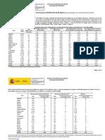 Actualizacion_221_COVID-19.pdf