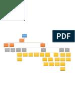 Geografía modos de producción