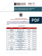 RESULTADOS DE POSTULACIÓN.pdf
