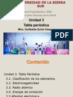 Unidad 3 Tabla periódica